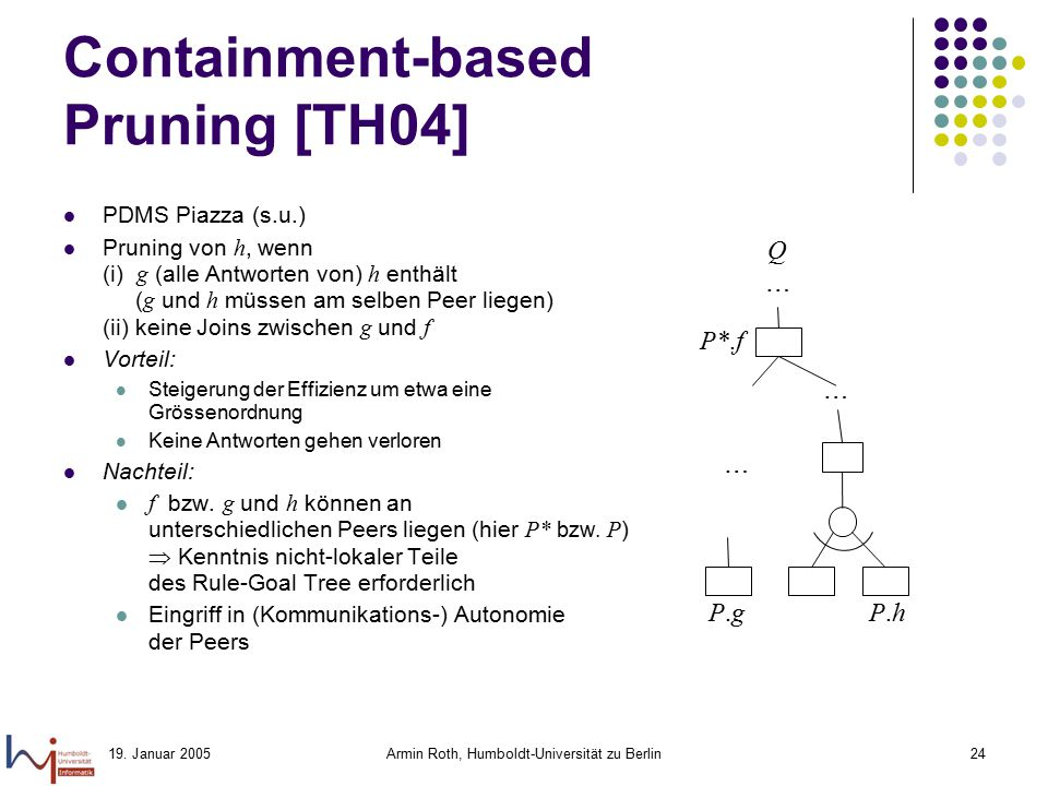 Containment-based Pruning [TH04]